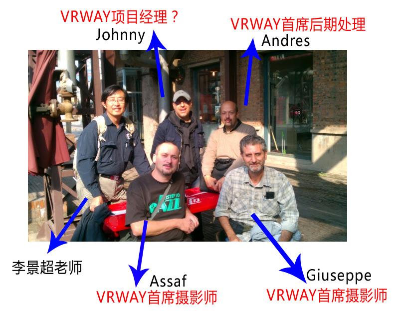 瑞士VRWAY专家们