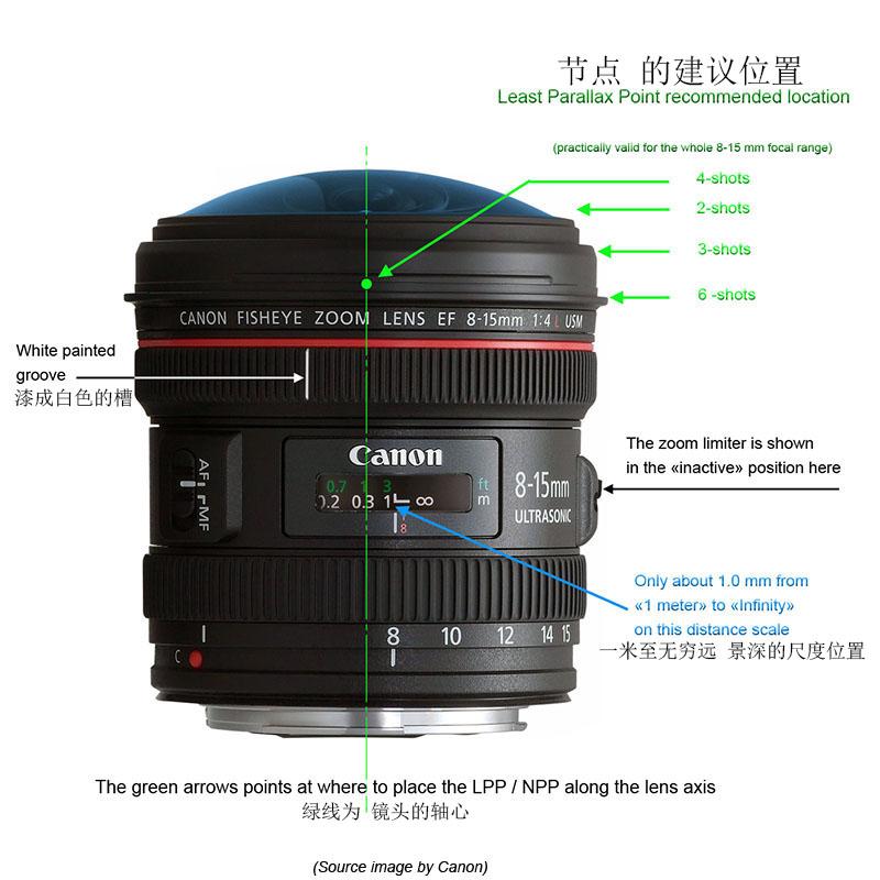 canon-8-15mm-f4-usm-simple-B.jpg