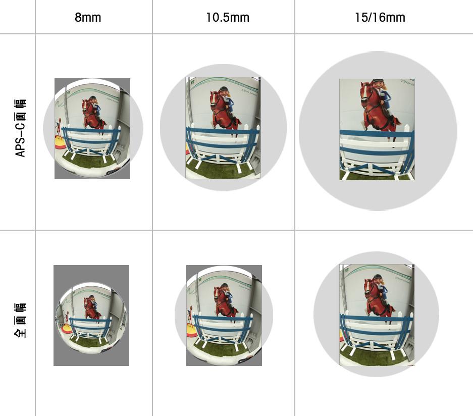 不同镜头成像系数示意图.jpg