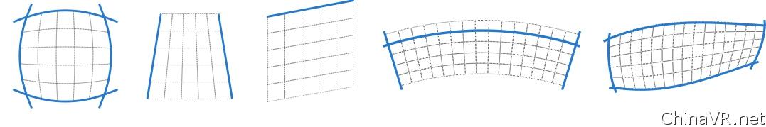 各种矫形方法:一线、二线、三线、四线等