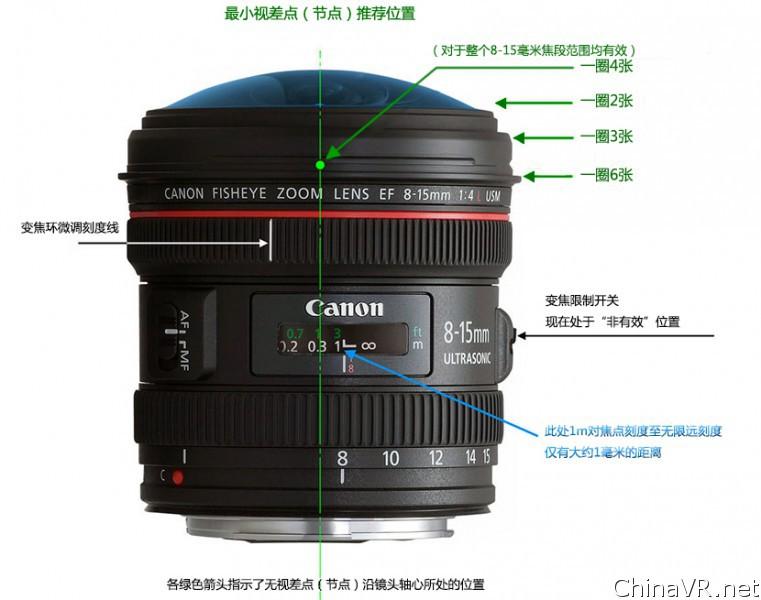 8-15镜头的节点位置.jpg