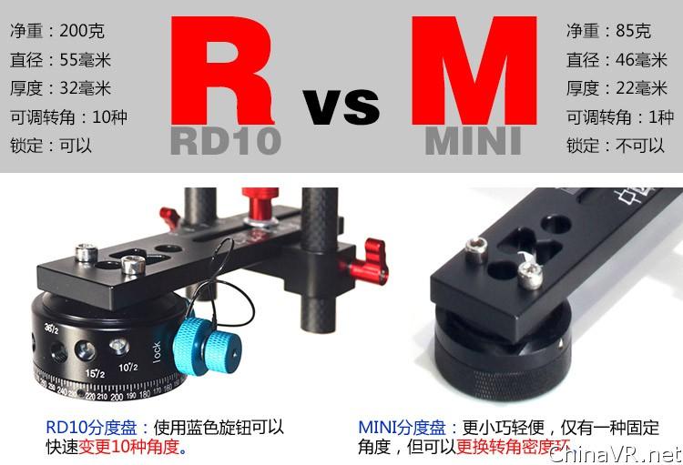 r-vs-m.jpg