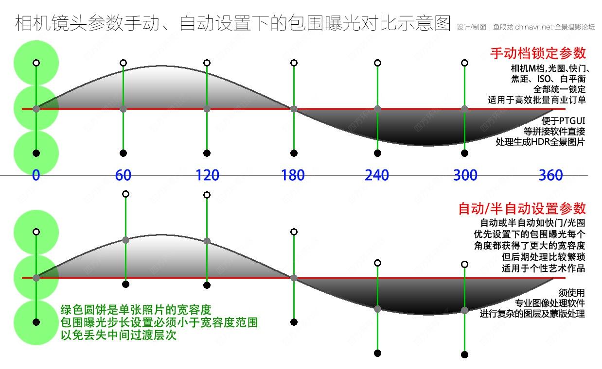 正确的包围曲线.jpg